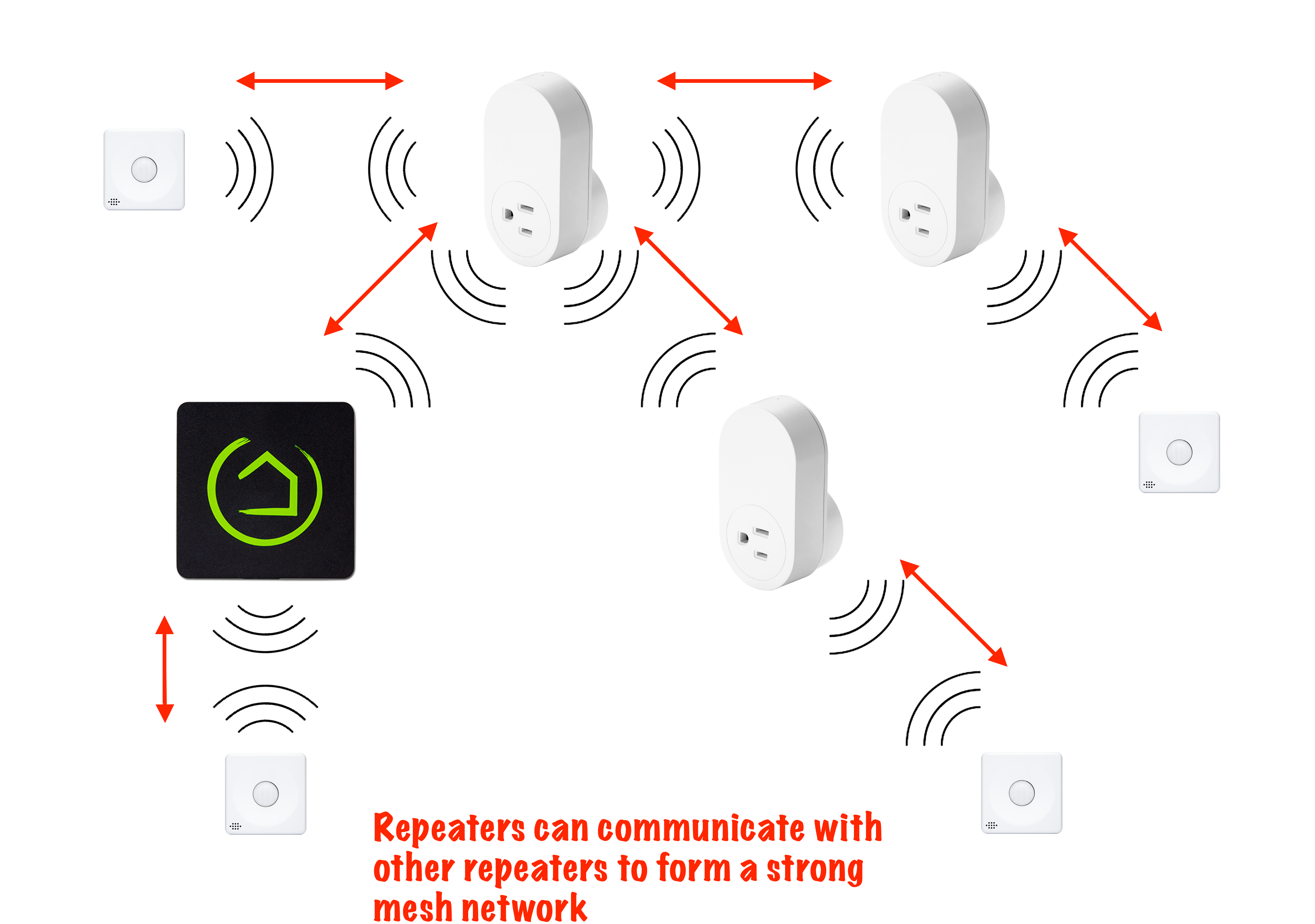 File:Multiple repeaters.png